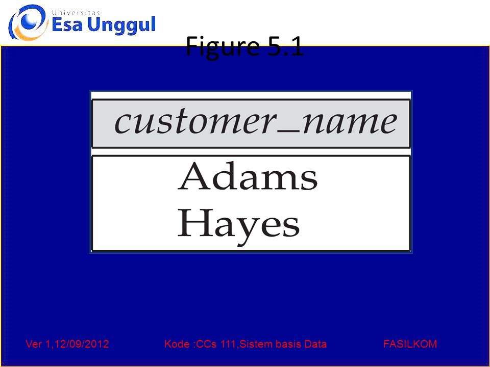 Ver 1,12/09/2012Kode :CCs 111,Sistem basis DataFASILKOM Figure 5.1