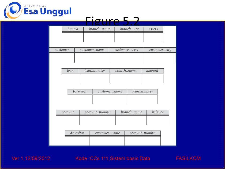 Ver 1,12/09/2012Kode :CCs 111,Sistem basis DataFASILKOM Figure 5.2