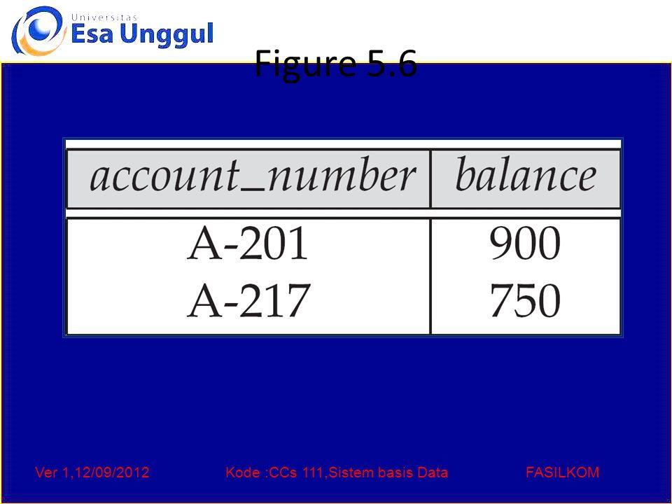Ver 1,12/09/2012Kode :CCs 111,Sistem basis DataFASILKOM Figure 5.6