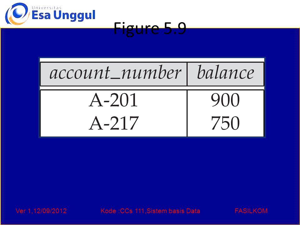 Ver 1,12/09/2012Kode :CCs 111,Sistem basis DataFASILKOM Figure 5.9