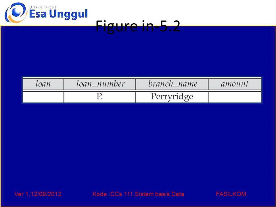 Ver 1,12/09/2012Kode :CCs 111,Sistem basis DataFASILKOM Figure in-5.2