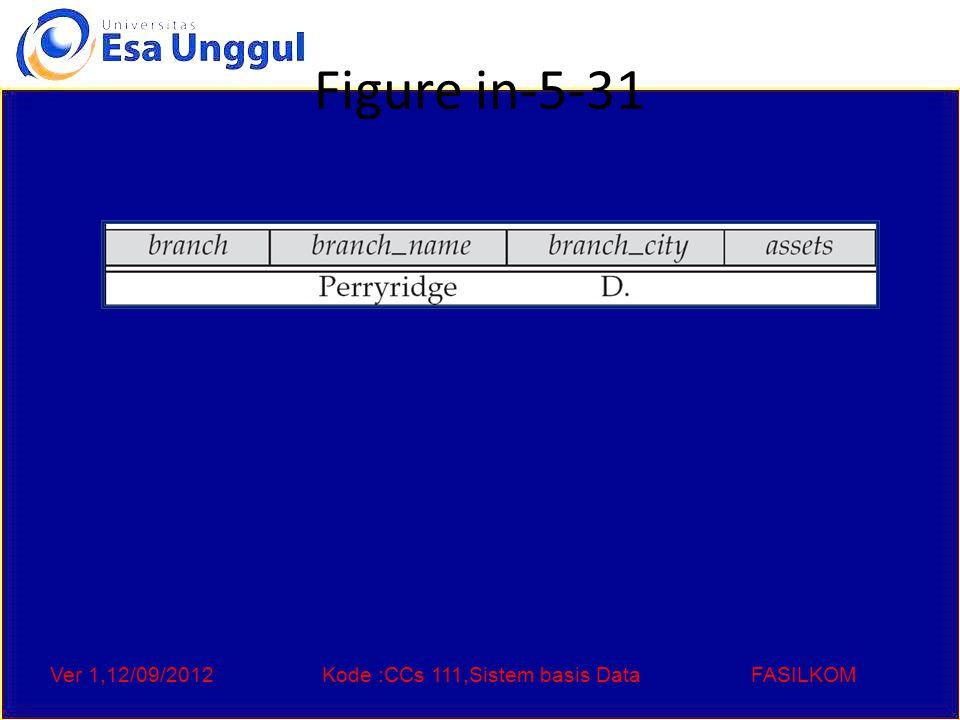 Ver 1,12/09/2012Kode :CCs 111,Sistem basis DataFASILKOM Figure in-5-31