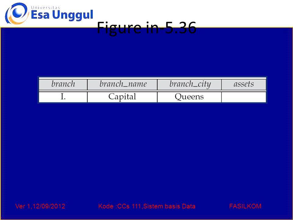 Ver 1,12/09/2012Kode :CCs 111,Sistem basis DataFASILKOM Figure in-5.36