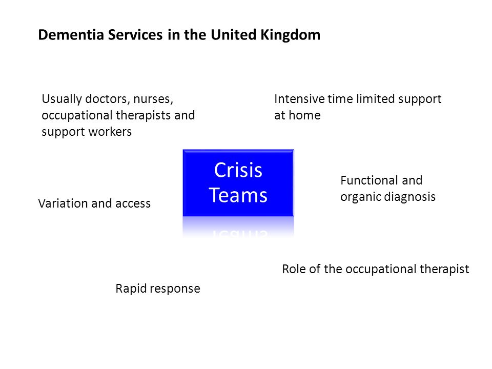 Crisis Teams Usually doctors, nurses, occupational therapists and support workers Intensive time limited support at home Functional and organic diagnosis Variation and access Role of the occupational therapist Rapid response Dementia Services in the United Kingdom