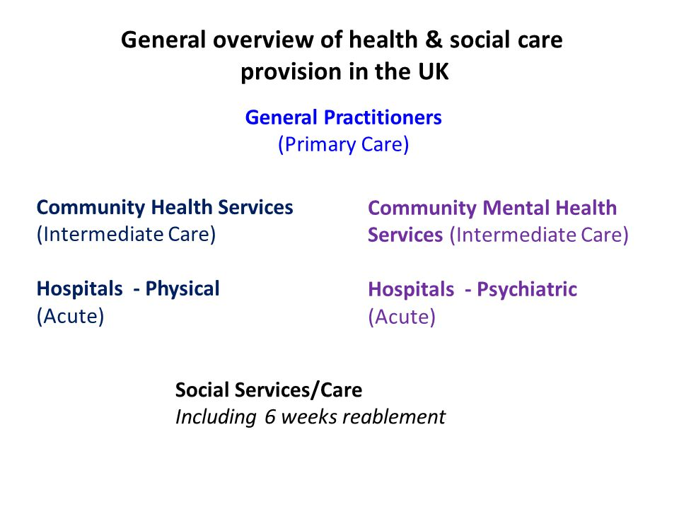 Community Groups Dementia Services in the United Kingdom