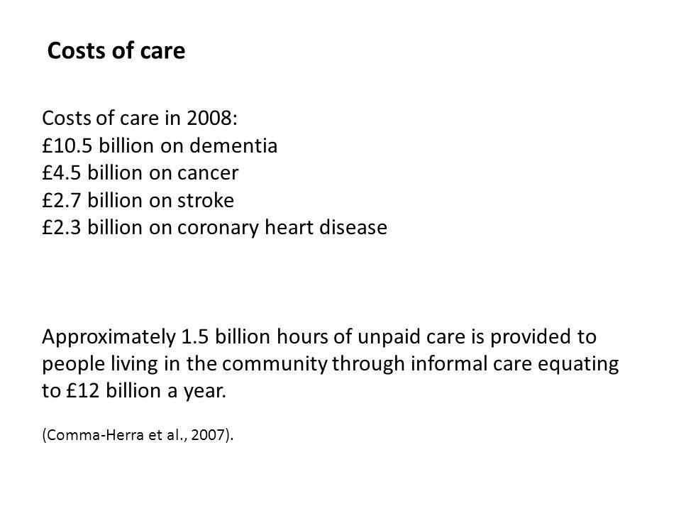 Costs of care in 2008: £10.5 billion on dementia £4.5 billion on cancer £2.7 billion on stroke £2.3 billion on coronary heart disease Approximately 1.