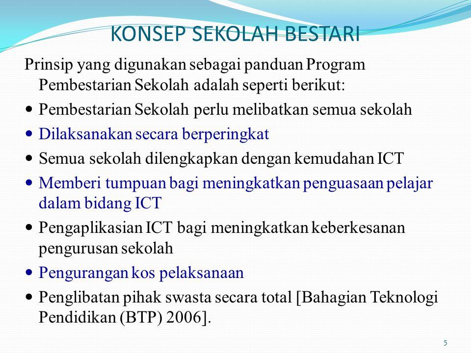 KONSEP SEKOLAH BESTARI Prinsip yang digunakan sebagai panduan Program Pembestarian Sekolah adalah seperti berikut: Pembestarian Sekolah perlu melibatkan semua sekolah Dilaksanakan secara berperingkat Semua sekolah dilengkapkan dengan kemudahan ICT Memberi tumpuan bagi meningkatkan penguasaan pelajar dalam bidang ICT Pengaplikasian ICT bagi meningkatkan keberkesanan pengurusan sekolah Pengurangan kos pelaksanaan Penglibatan pihak swasta secara total [Bahagian Teknologi Pendidikan (BTP) 2006].