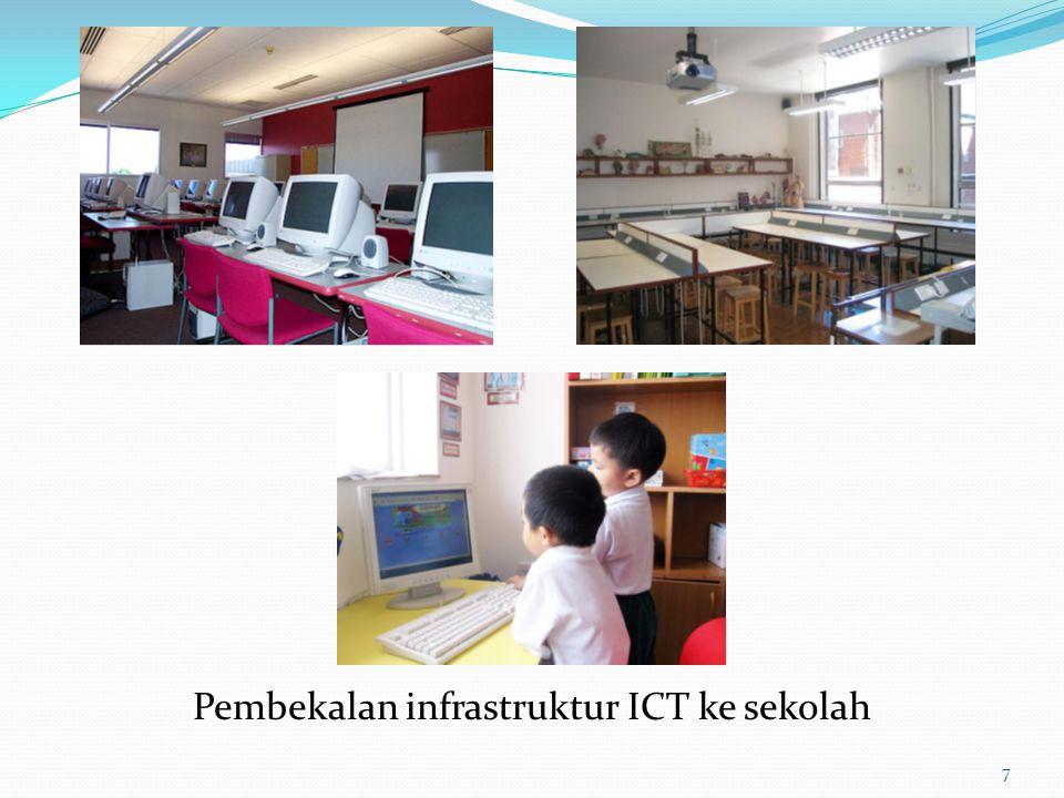 Pembekalan infrastruktur ICT ke sekolah 7