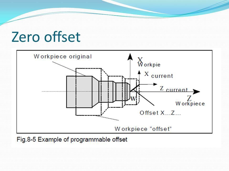 Zero offset