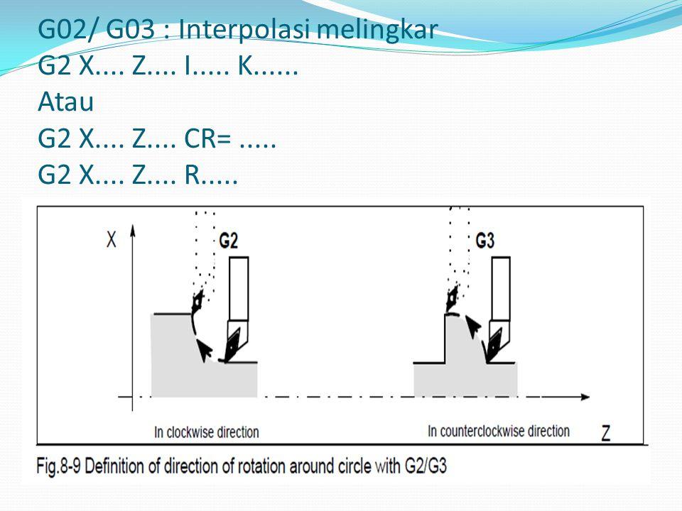 G02/ G03 : Interpolasi melingkar G2 X.... Z.... I.....