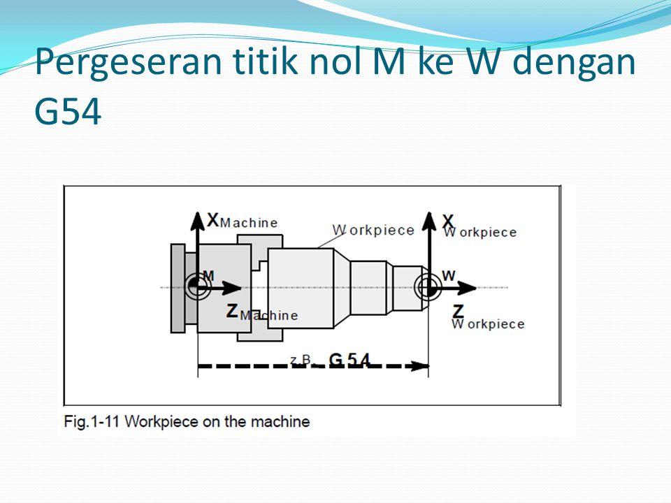 Pergeseran titik nol M ke W dengan G54
