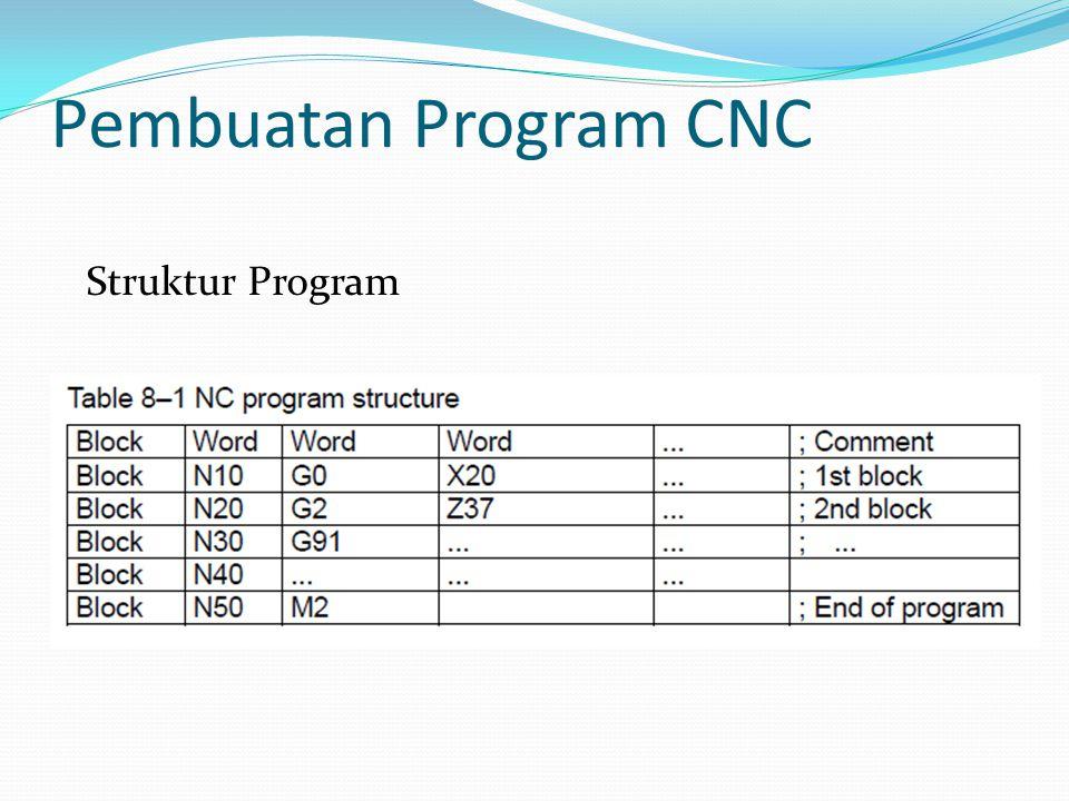 Pembuatan Program CNC Struktur Program