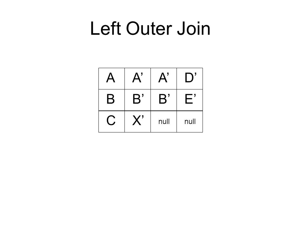 Left Outer Join AA' D' BB' E' CX' null