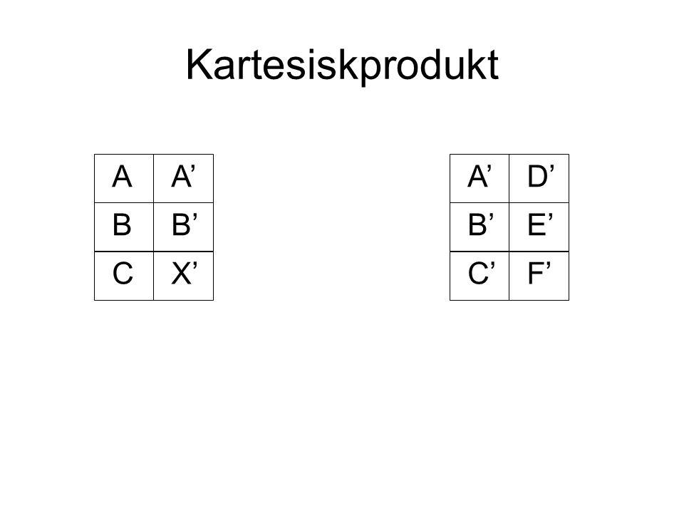 Kartesiskprodukt AA' BB' A'D' B'E' C'F'CX'