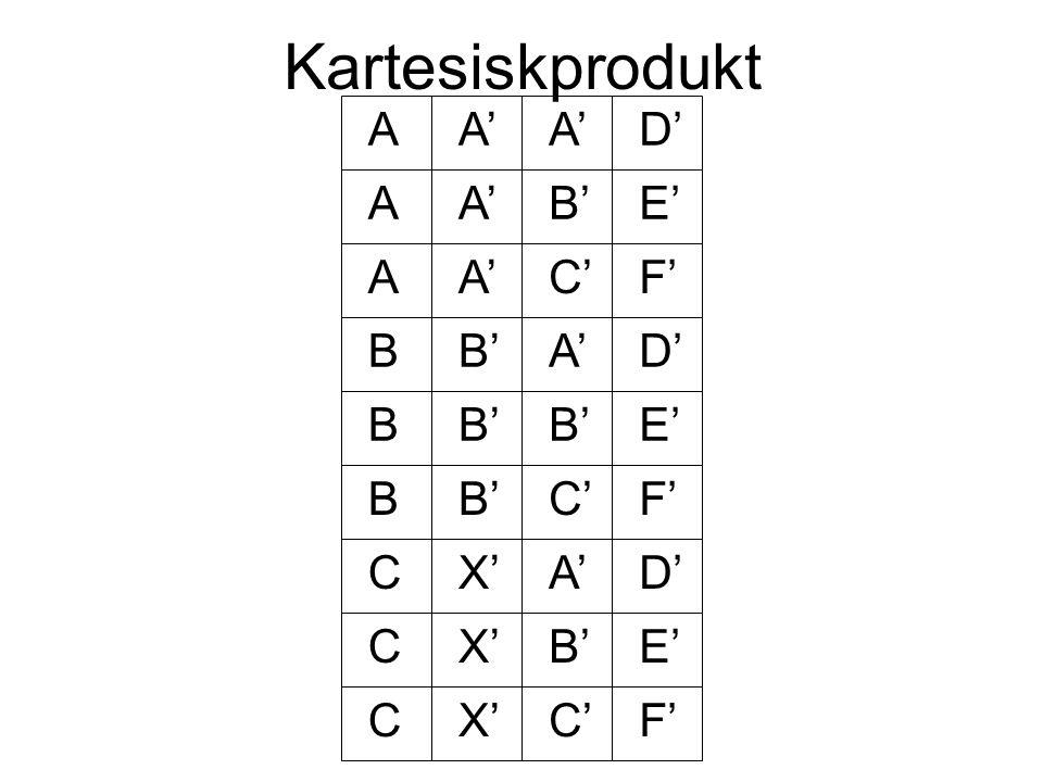 Kartesiskprodukt AA' BB' A'D' B'E'AA' BB' C'F'AA' BB' A'D' B'E' C'F' CX' C C A'D' B'E' C'F'