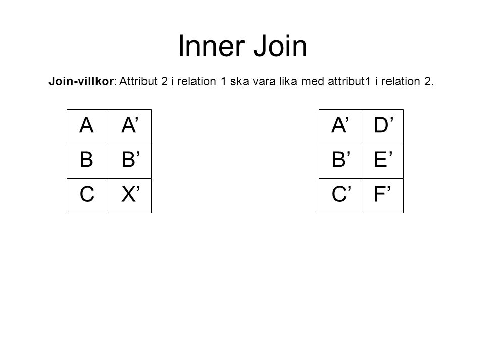 Inner Join AA' D' BB' E'