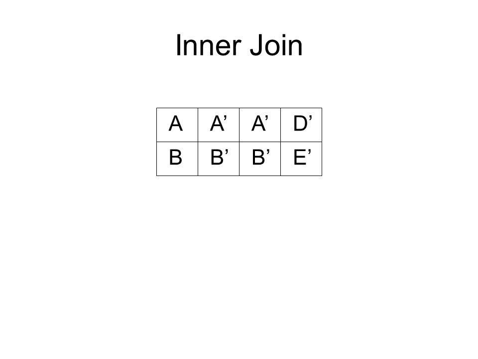 Inner Join AA' D' BB' E'
