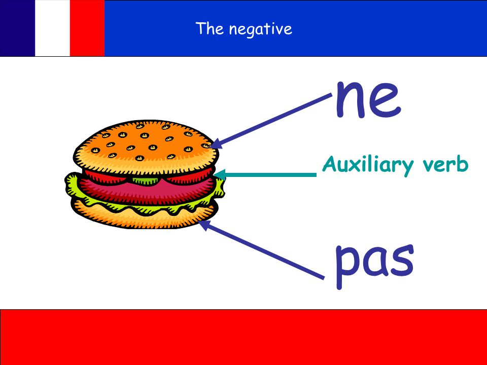 After pas- du, de la, un, une and des become de...just like in the present tense.