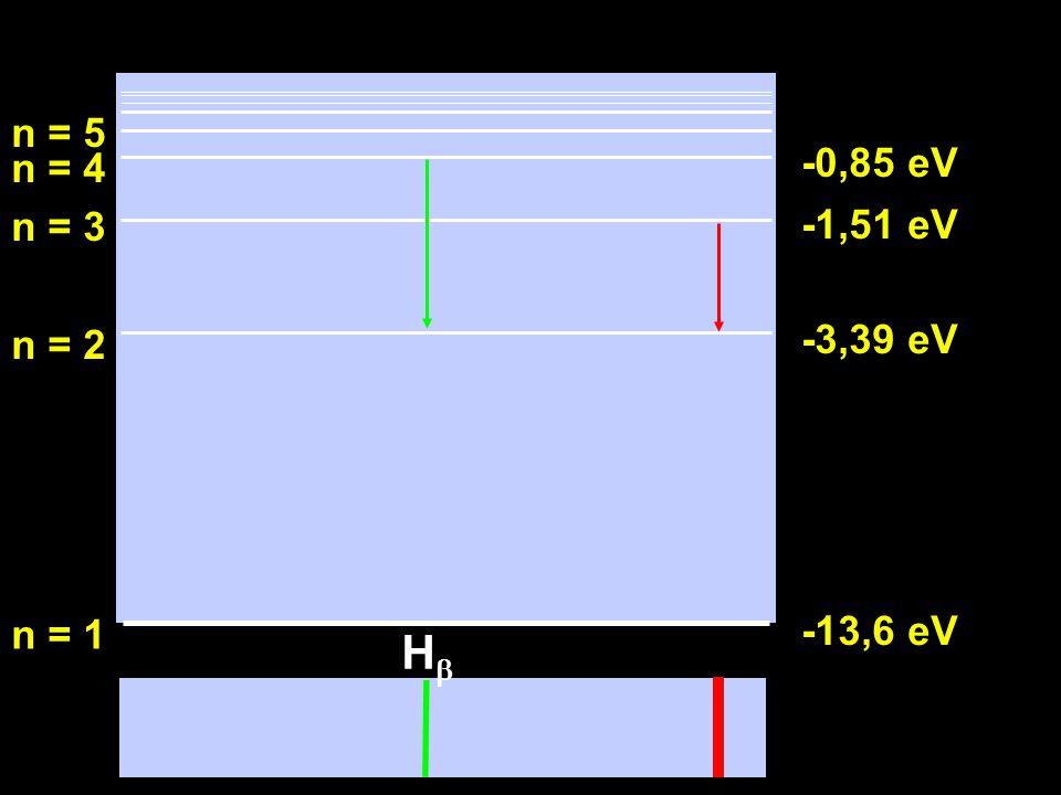 HH n = 1 n = 2 n = 3 n = 4 n = 5 -13,6 eV -3,39 eV -1,51 eV -0,85 eV