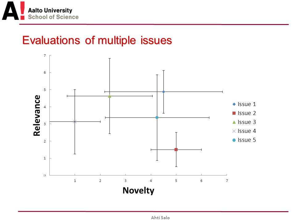 Ahti Salo Evaluations of multiple issues