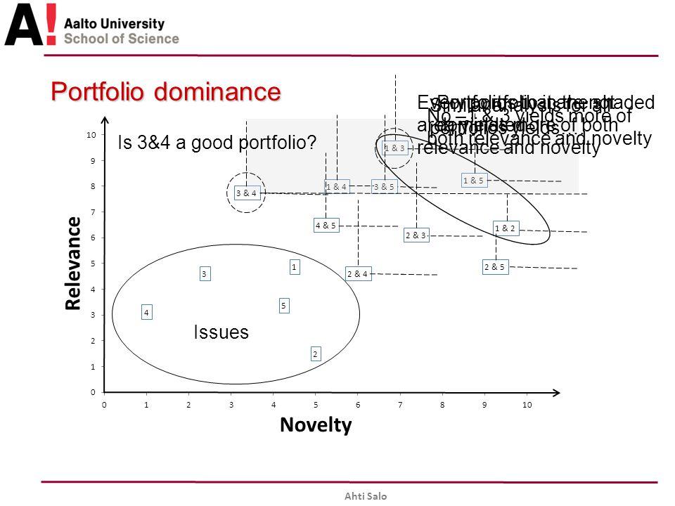 Ahti Salo Portfolio dominance Issues Is 3&4 a good portfolio.