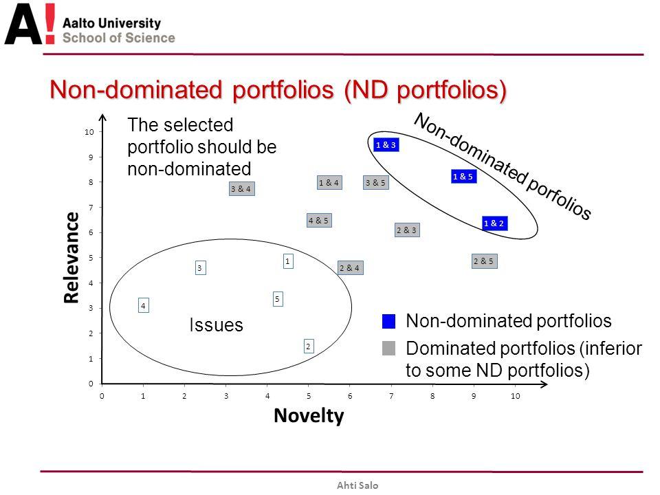 Ahti Salo Non-dominated portfolios (ND portfolios) Issues Non-dominated porfolios Non-dominated portfolios Dominated portfolios (inferior to some ND portfolios) The selected portfolio should be non-dominated