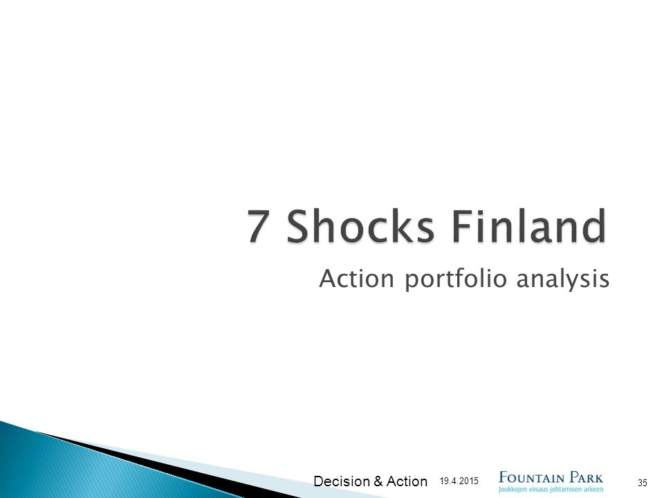 Action portfolio analysis 19.4.2015 35 Decision & Action