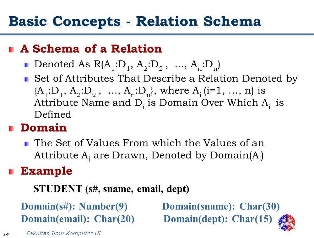 Fakultas Ilmu Komputer UI 14 STUDENT (s#, sname, email, dept) Domain(s#): Number(9) Domain(sname): Char(30) Domain(email): Char(20) Domain(dept): Char(15) Basic Concepts - Relation Schema A Schema of a Relation Denoted As R(A 1 :D 1, A 2 :D 2,..., A n :D n ) Set of Attributes That Describe a Relation Denoted by {A 1 :D 1, A 2 :D 2,..., A n :D n }, where A i (i=1, …, n) is Attribute Name and D i is Domain Over Which A i is Defined Domain The Set of Values From which the Values of an Attribute A j are Drawn, Denoted by Domain(A j ) Example