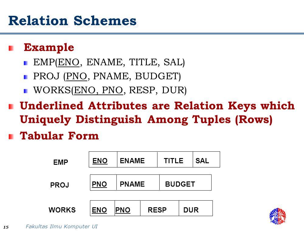 Fakultas Ilmu Komputer UI 15 EMP PROJ WORKS ENOENAMETITLESAL PNOPNAMEBUDGET RESPPNOENODUR Relation Schemes Example EMP(ENO, ENAME, TITLE, SAL) PROJ (PNO, PNAME, BUDGET) WORKS(ENO, PNO, RESP, DUR) Underlined Attributes are Relation Keys which Uniquely Distinguish Among Tuples (Rows) Tabular Form