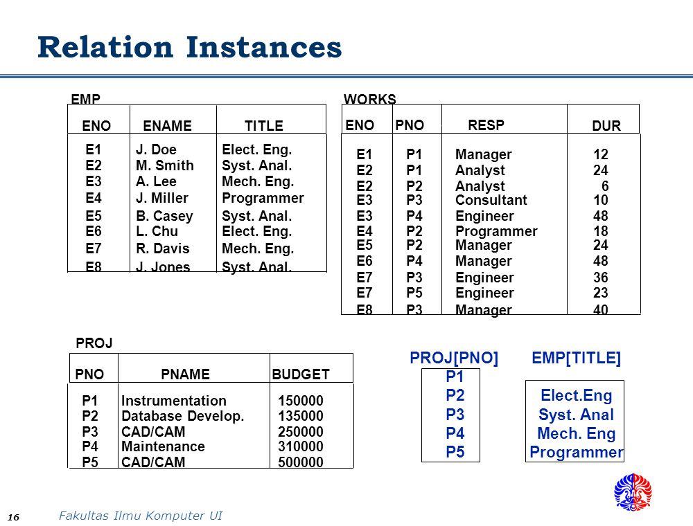 Fakultas Ilmu Komputer UI 16 Relation Instances ENOENAMETITLE E1J.