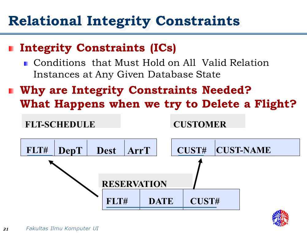 Fakultas Ilmu Komputer UI 21 RESERVATION FLT#DATECUST# FLT-SCHEDULE FLT# CUSTOMER CUST# CUST-NAME DepTDestArrT Relational Integrity Constraints Integrity Constraints (ICs) Conditions that Must Hold on All Valid Relation Instances at Any Given Database State Why are Integrity Constraints Needed.
