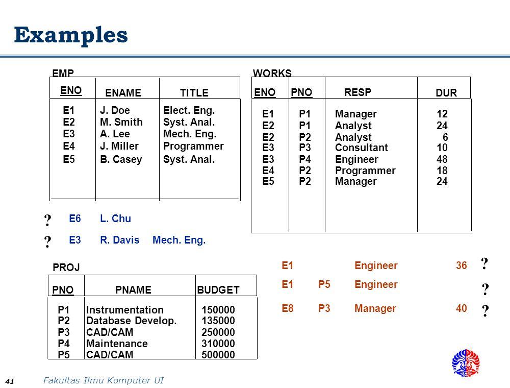 Fakultas Ilmu Komputer UI 41 Examples ENO ENAMETITLE E1J.
