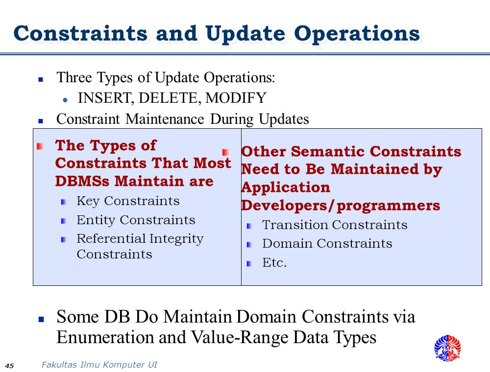 Fakultas Ilmu Komputer UI 45 The Types of Constraints That Most DBMSs Maintain are Key Constraints Entity Constraints Referential Integrity Constraint