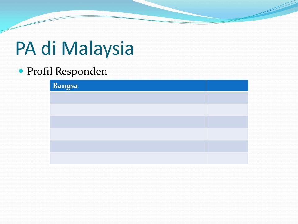 PA di Malaysia Profil Responden Bangsa