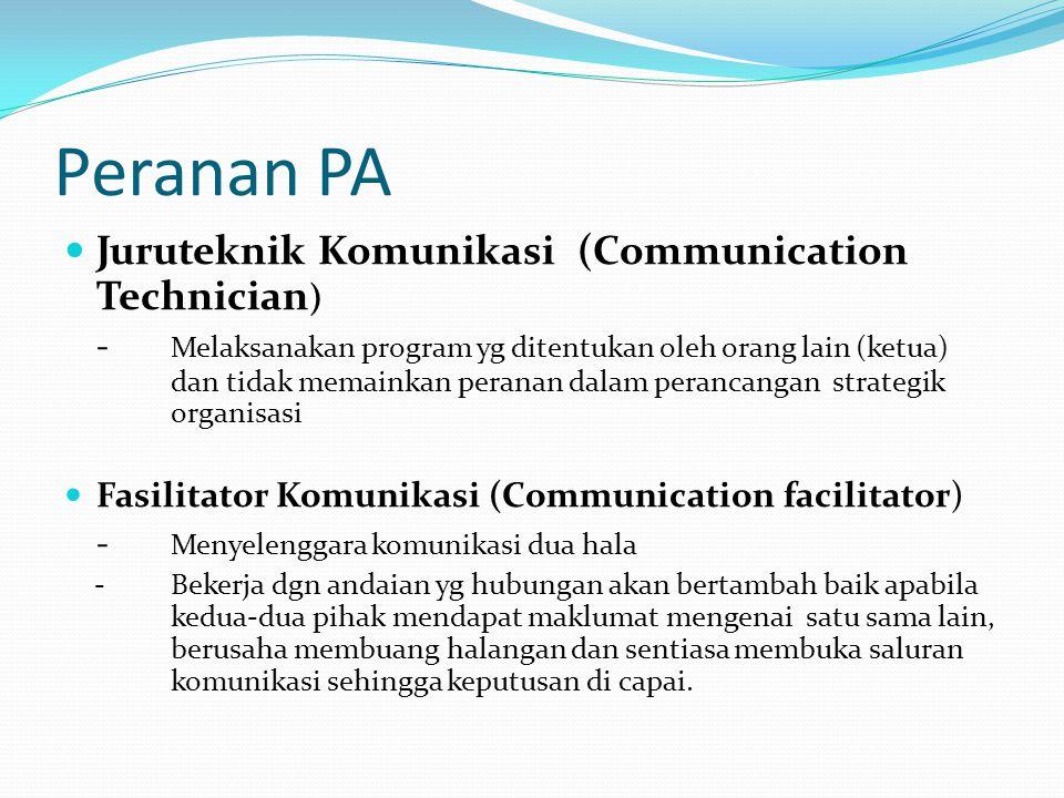 Peranan PA Juruteknik Komunikasi (Communication Technician ) - Melaksanakan program yg ditentukan oleh orang lain (ketua) dan tidak memainkan peranan