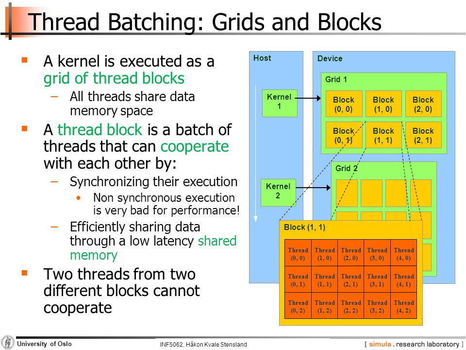 INF5062, Pål Halvorsen and Carsten Griwodz University of Oslo Thread Batching: Grids and Blocks  A kernel is executed as a grid of thread blocks −All threads share data memory space  A thread block is a batch of threads that can cooperate with each other by: −Synchronizing their execution Non synchronous execution is very bad for performance.