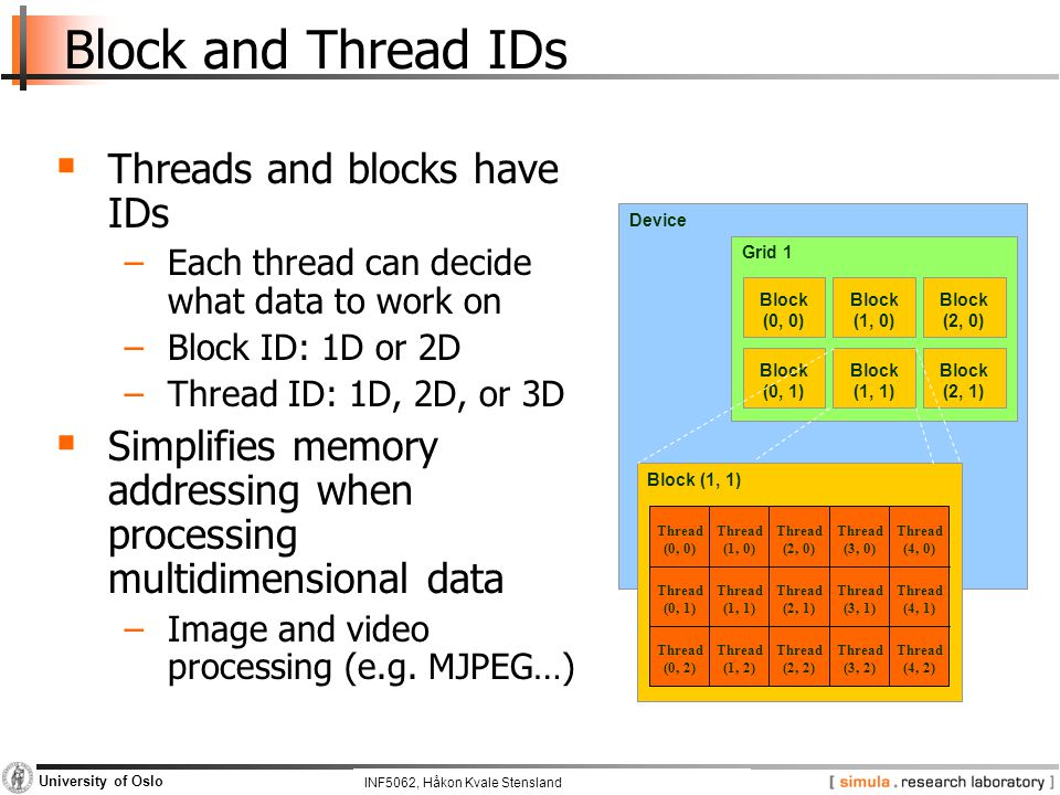 INF5062, Pål Halvorsen and Carsten Griwodz University of Oslo Block and Thread IDs  Threads and blocks have IDs −Each thread can decide what data to work on −Block ID: 1D or 2D −Thread ID: 1D, 2D, or 3D  Simplifies memory addressing when processing multidimensional data −Image and video processing (e.g.