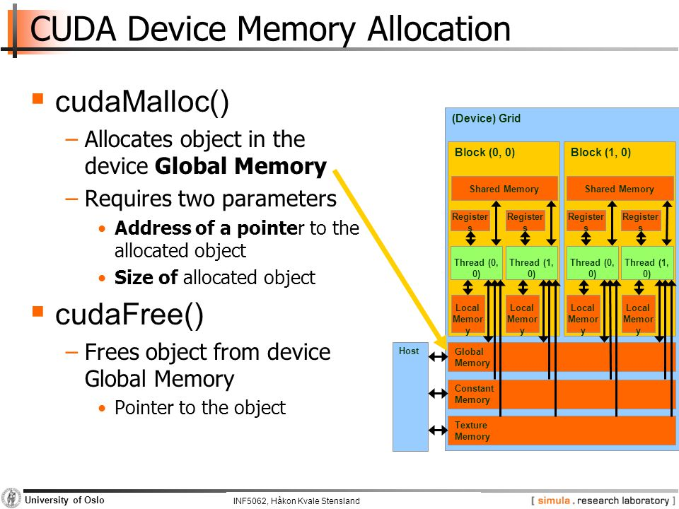 INF5062, Pål Halvorsen and Carsten Griwodz University of Oslo CUDA Device Memory Allocation  cudaMalloc() −Allocates object in the device Global Memory −Requires two parameters Address of a pointer to the allocated object Size of allocated object  cudaFree() −Frees object from device Global Memory Pointer to the object (Device) Grid Constant Memory Texture Memory Global Memory Block (0, 0) Shared Memory Local Memor y Thread (0, 0) Register s Local Memor y Thread (1, 0) Register s Block (1, 0) Shared Memory Local Memor y Thread (0, 0) Register s Local Memor y Thread (1, 0) Register s Host INF5062, Håkon Kvale Stensland