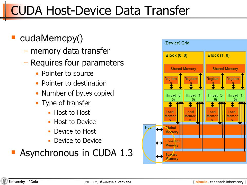 INF5062, Pål Halvorsen and Carsten Griwodz University of Oslo CUDA Host-Device Data Transfer  cudaMemcpy() −memory data transfer −Requires four parameters Pointer to source Pointer to destination Number of bytes copied Type of transfer  Host to Host  Host to Device  Device to Host  Device to Device  Asynchronous in CUDA 1.3 (Device) Grid Constant Memory Texture Memory Global Memory Block (0, 0) Shared Memory Local Memor y Thread (0, 0) Register s Local Memor y Thread (1, 0) Register s Block (1, 0) Shared Memory Local Memor y Thread (0, 0) Register s Local Memor y Thread (1, 0) Register s Host INF5062, Håkon Kvale Stensland
