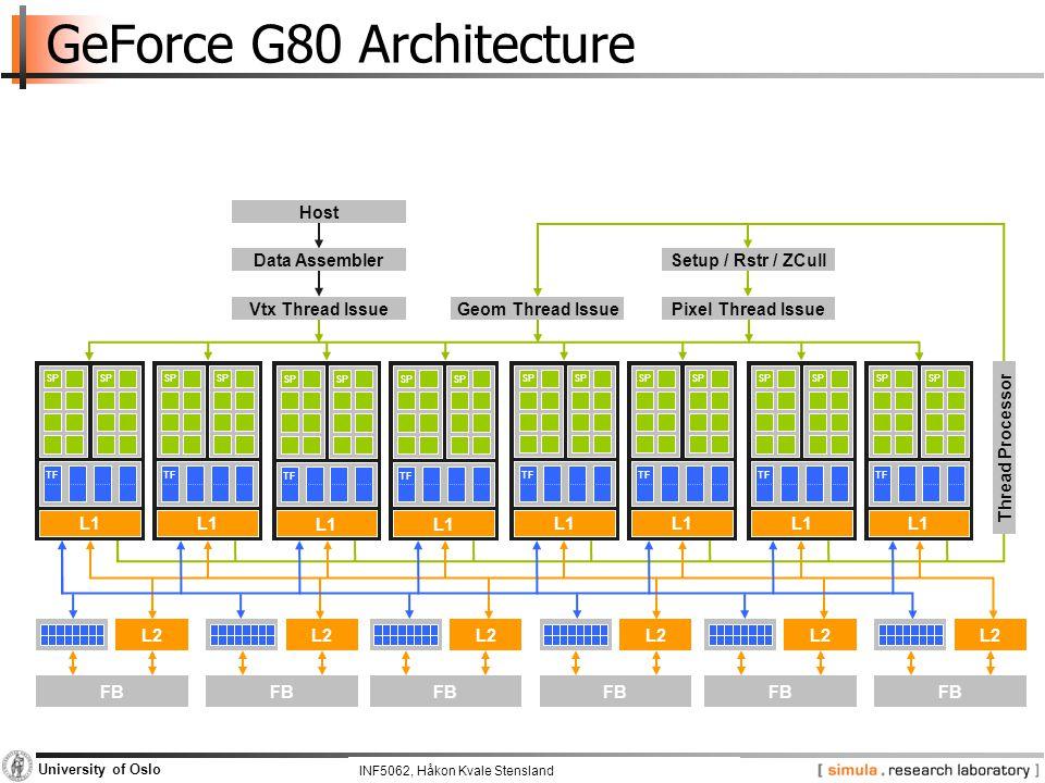 INF5062, Pål Halvorsen and Carsten Griwodz University of Oslo GeForce G80 Architecture L2 FB SP L1 TF Thread Processor Vtx Thread Issue Setup / Rstr /