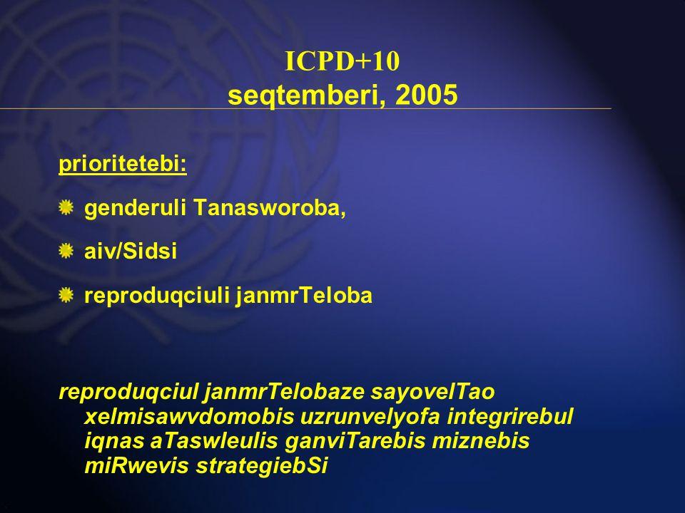 ICPD+10 seqtemberi, 2005 prioritetebi: genderuli Tanasworoba, aiv/Sidsi reproduqciuli janmrTeloba reproduqciul janmrTelobaze sayovelTao xelmisawvdomobis uzrunvelyofa integrirebul iqnas aTaswleulis ganviTarebis miznebis miRwevis strategiebSi