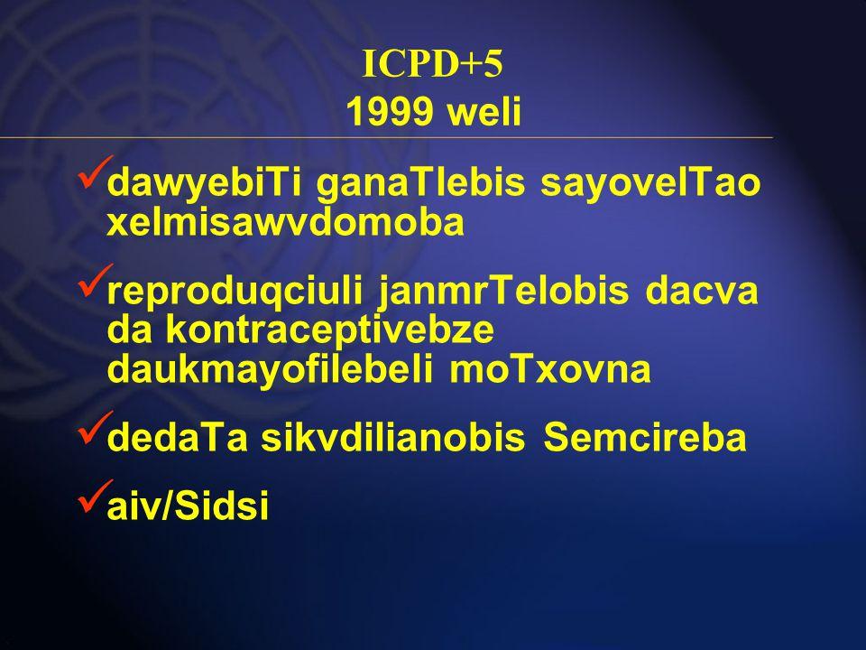 ICPD+5 1999 weli dawyebiTi ganaTlebis sayovelTao xelmisawvdomoba reproduqciuli janmrTelobis dacva da kontraceptivebze daukmayofilebeli moTxovna dedaTa sikvdilianobis Semcireba aiv/Sidsi