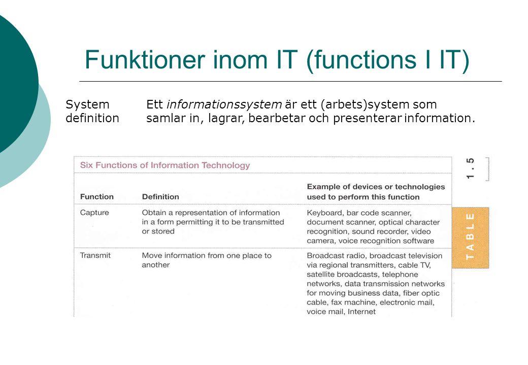 Funktioner inom IT (functions I IT) Ett informationssystem är ett (arbets)system som samlar in, lagrar, bearbetar och presenterar information.