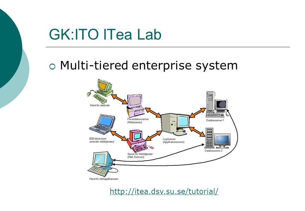 GK:ITO ITea Lab  Multi-tiered enterprise system http://itea.dsv.su.se/tutorial/