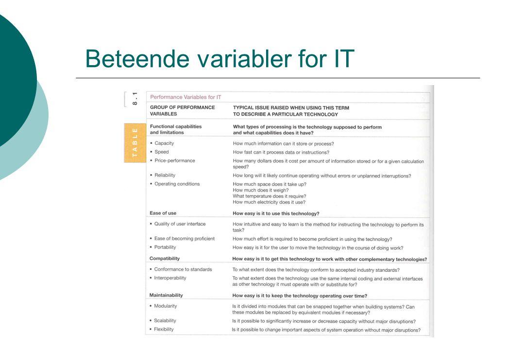 Beteende variabler for IT