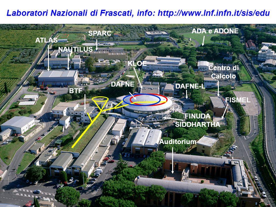 ATLAS Auditorium ADA e ADONE DAFNE Centro di Calcolo FISMEL BTF DAFNE-L FINUDA SIDDHARTHA Laboratori Nazionali di Frascati, info: http://www.lnf.infn.it/sis/edu KLOE SPARC NAUTILUS