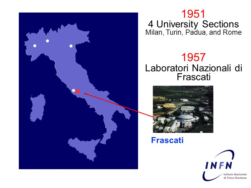 1951 4 University Sections Milan, Turin, Padua, and Rome 1957 Laboratori Nazionali di Frascati Frascati The origins of the INFN