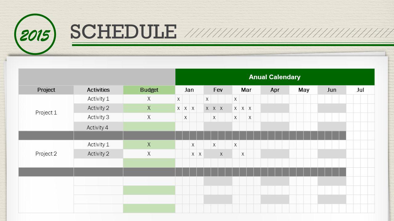 SCHEDULE 2015 Anual Calendary ProjectActivitiesBudgetJanFevMarAprMayJunJul Project 1 Activity 1Xx x x Activity 2Xxxx xxx xxx Activity 3X x x x x Activity 4 Project 2 Activity 1X x x x Activity 2X xx x x
