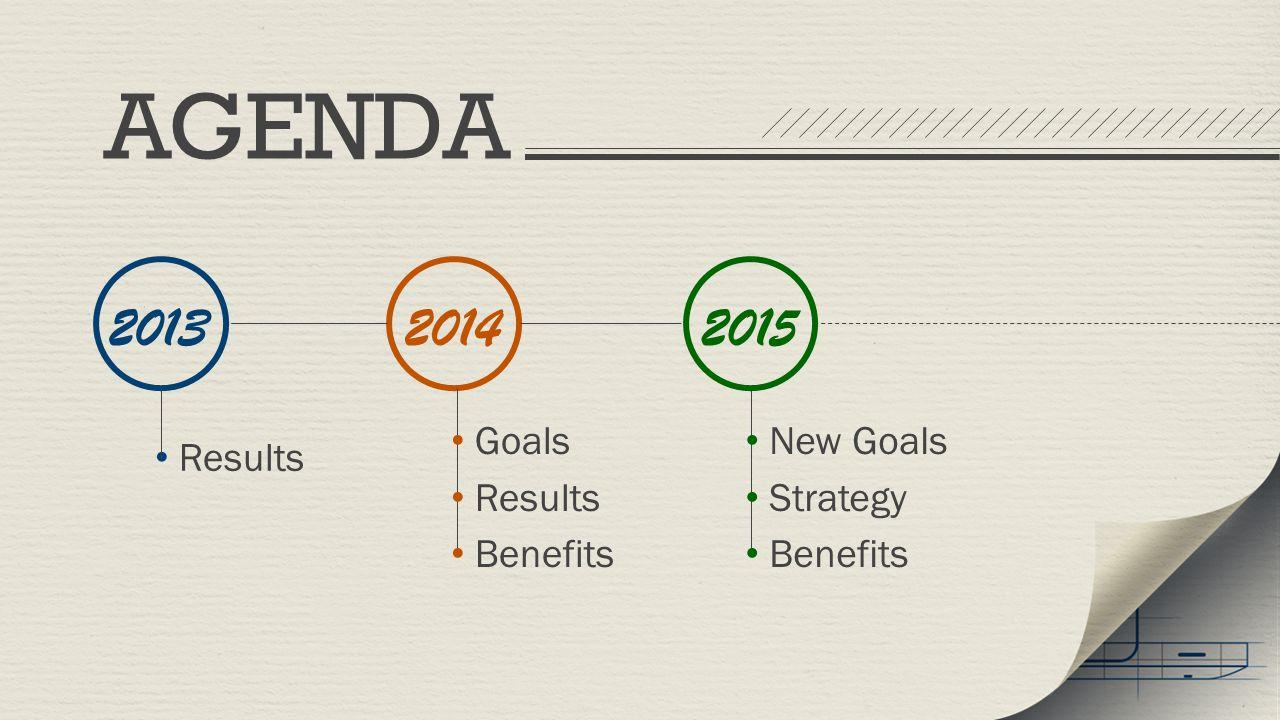 Results 2013 2014 Goals Results Benefits 2015 New Goals Strategy Benefits AGENDA