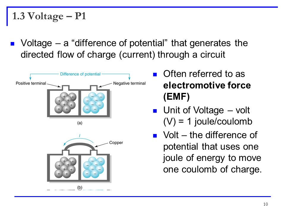 """10 1.3 Voltage – P1 Voltage – a """"difference of potential"""" that generates the directed flow of charge (current) through a circuit Often referred to as"""